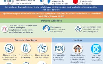 RECONMENDACIONES IMPORTANTES CORONAVIRUS